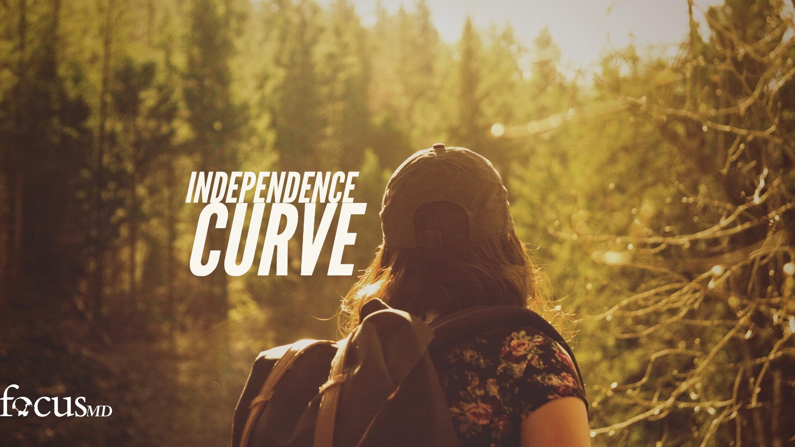 focusmdindependencecurve